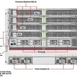 SPARC T5-8 front view with detailed component view