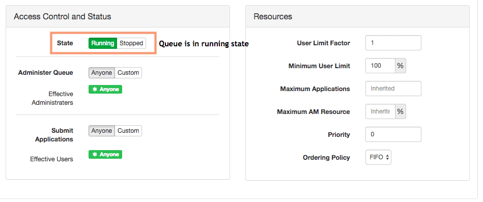Configuring Access Control and Status and Resources of queue in YARN queue manager
