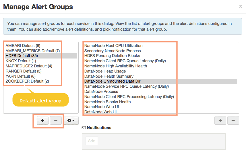 default alert groups in ambari HDPCA