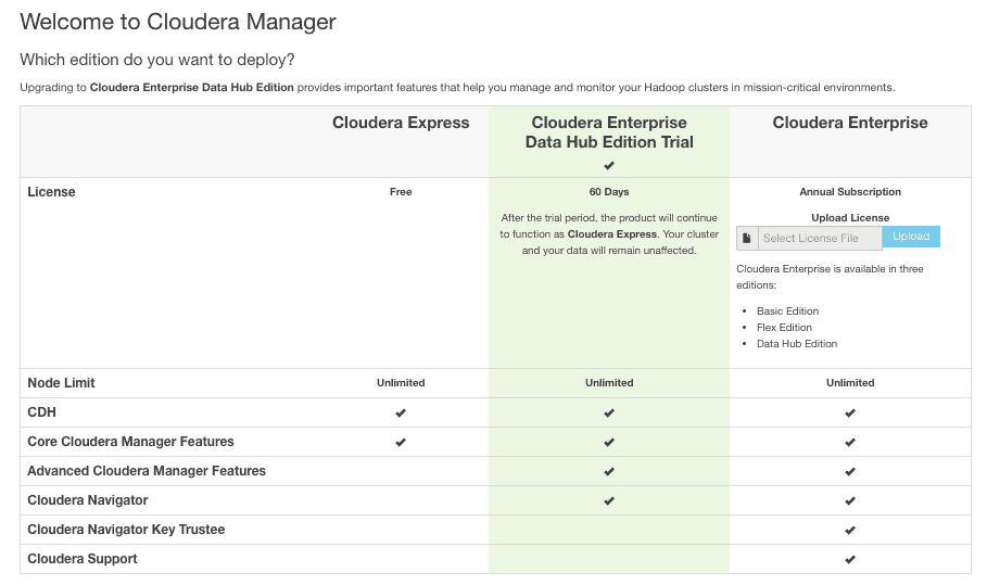 Select Cloudera Manager Editions CCA 131