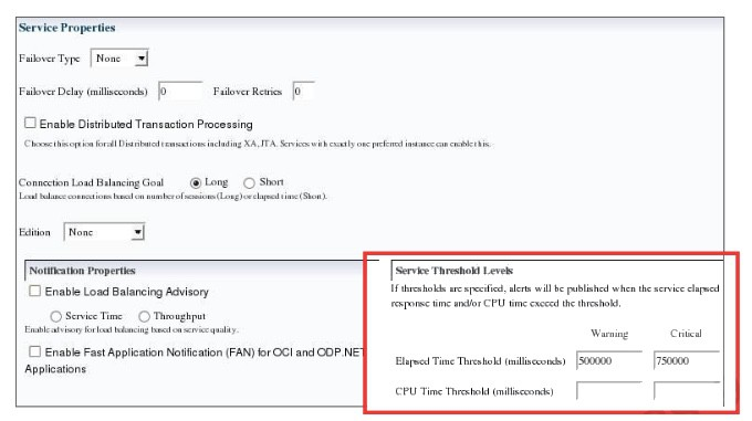 Service Thresholds and Alerts