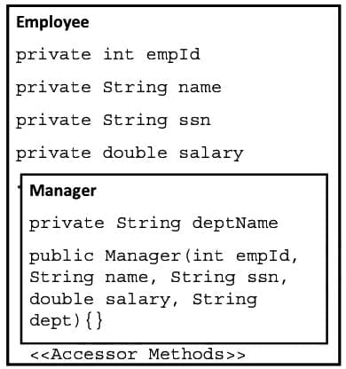 Manager Subclass Java