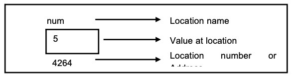 c addressing and differencing operators